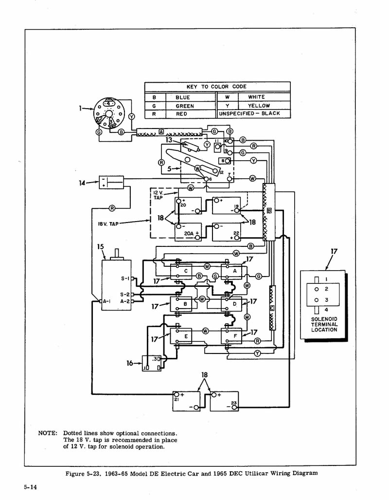 taylor dunn wiring diagram club car precedent tail light vintagegolfcartparts.com