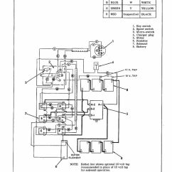 Taylor Dunn Wiring Diagram For Trailers 7 Pin Harness Diagrams Schematic Utility Cart 36 Volt Charger Library