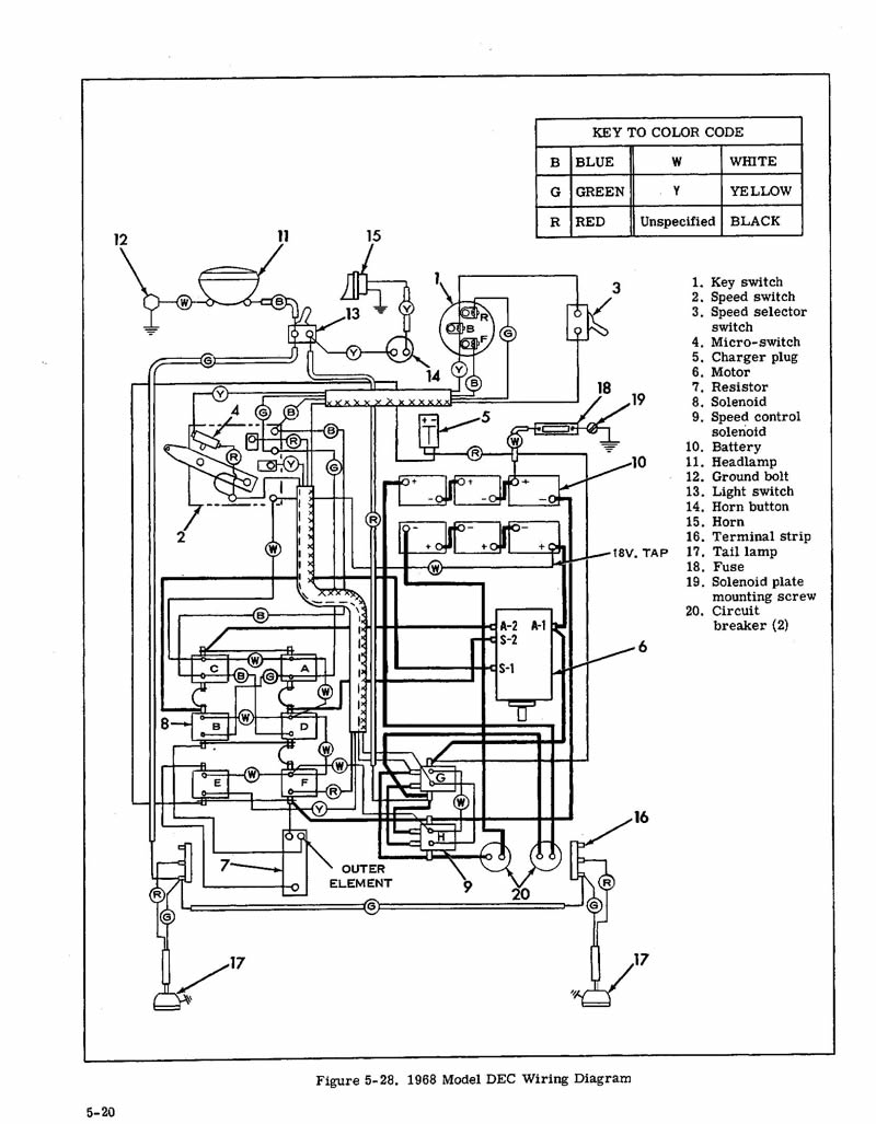 hight resolution of vintagegolfcartparts com 1968 volkswagen wiring diagram 1968 harley davidson wiring diagram