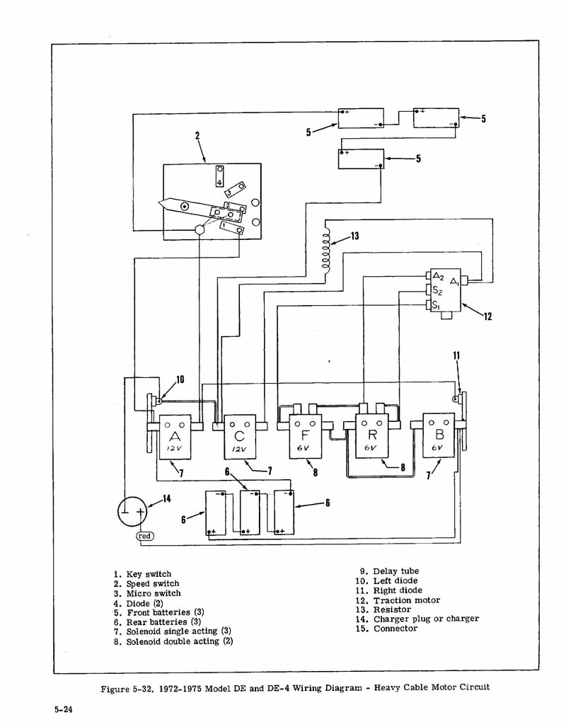 medium resolution of 1975 harley davidson golf cart wiring diagram