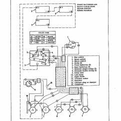 1983 Ez Go Gas Golf Cart Wiring Diagram 3157 Bulb Socket 36 Volt Club Car Pictures | Get Free Image About