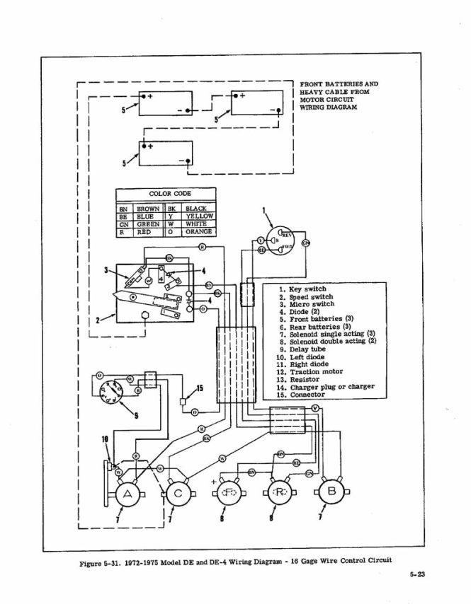 Excellent Melex Solenoid Wiring Diagram Model 212 Images - Best ...