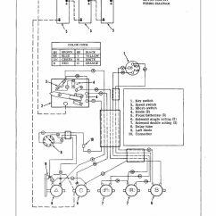Club Car Precedent Wiring Diagram 48 Volt Basic Gm Alternator Harley Davidson Golf Cart Gas Engine   Get Free Image About