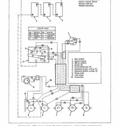 harley shovel wiring diagram for dummy [ 800 x 1027 Pixel ]