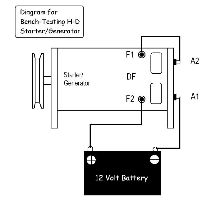 harley cart starter generator wiring diagram