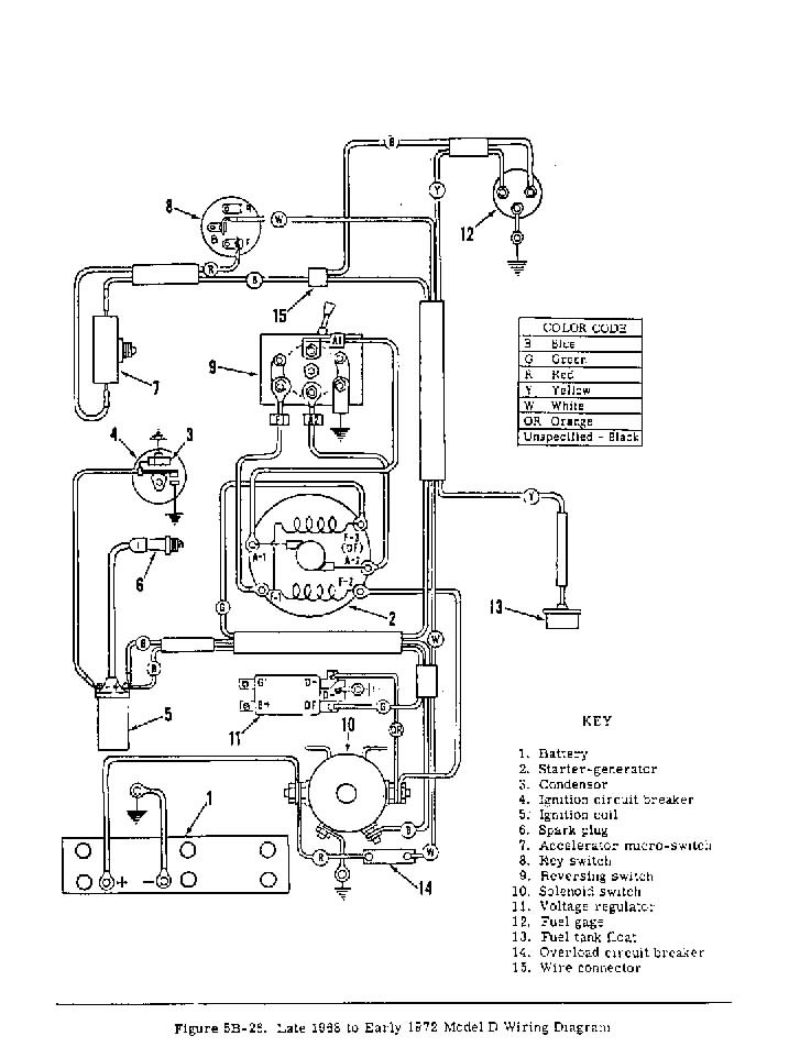Circuit Breaker Wiring Diagram Club Car Electric