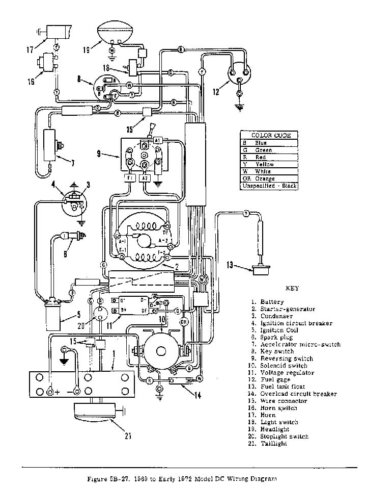 Wiring Schematic For 1970 S Harley Davidson Gas Golf Cart