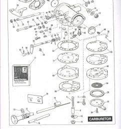 1340 evo engine diagram wiring library 1995 harley davidson sportster wiring diagram [ 1208 x 1639 Pixel ]