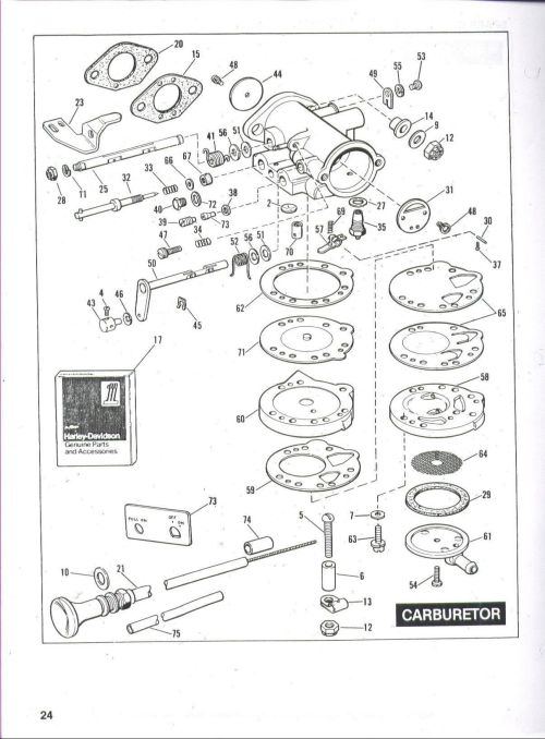 small resolution of 1340 evo engine diagram wiring library 1995 harley davidson sportster wiring diagram