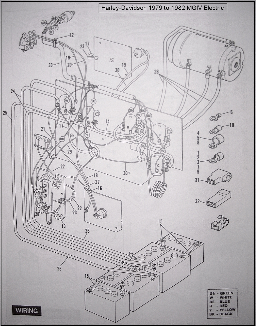 medium resolution of 1982 harley davidson golf cart wiring diagram