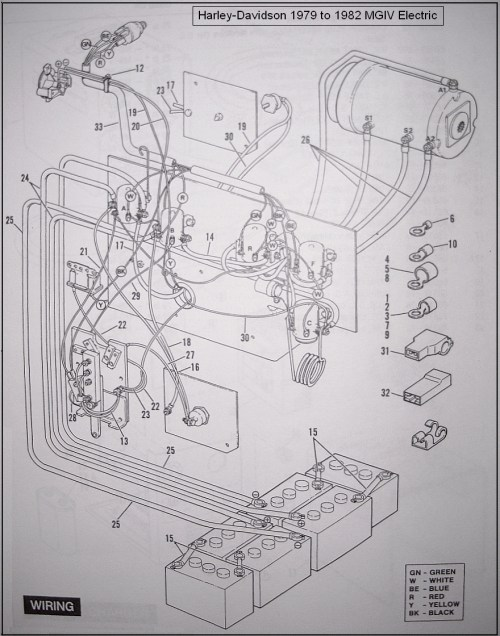 small resolution of harley davidson golf car wiring diagrams wire diagramharley golf cart wiring diagram wire management u0026