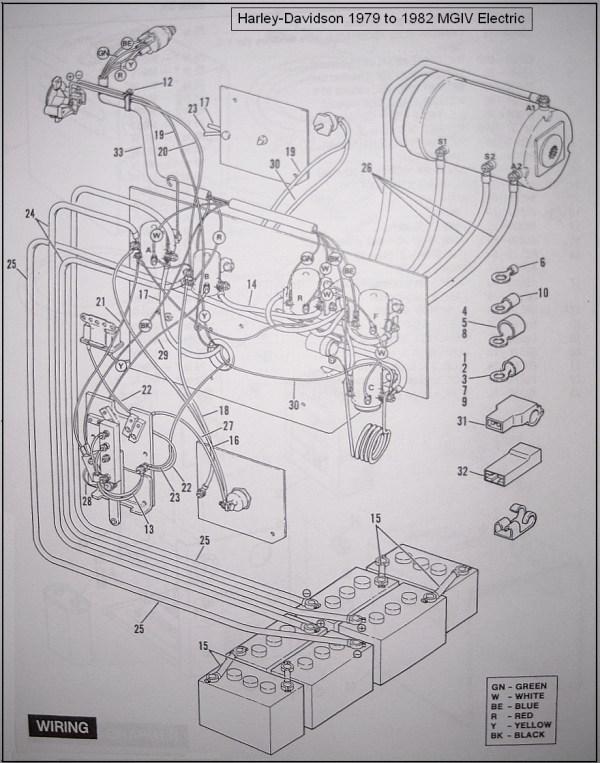 Golf Cart 36 Volt Ezgo Wiring Diagram - Year of Clean Water Harley Golf Cart Wiring Diagram on