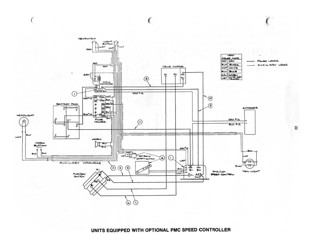 Vintage cushman golf cart wiring diagram ezgo gas