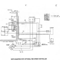 Ezgo Wiring Diagram Gas Golf Cart 2006 Wrangler Tj Vintage Cushman
