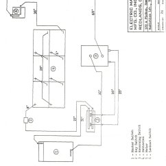 Melex 112 Golf Cart Wiring Diagram Of Circulatory System In Human Beings Imageresizertool Com
