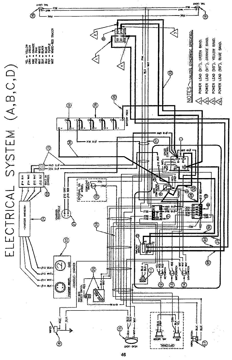 hight resolution of westinghouse golf cart wiring diagram 37 wiring diagram golf cart electric diagrams pdf yamaha golf cart wiring diagram
