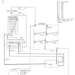 Club Cart Wiring Diagram Denso 12v Alternator 36 Volt Melex Get Free Image About
