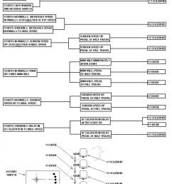 westinghouse nordskog wiring diagrams diagnosticswestinghouse [ 800 x 1027 Pixel ]