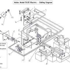 Yamaha Golf Cart Battery Wiring Diagram Dual Element Water Heater 512 Melex Electric Circuit