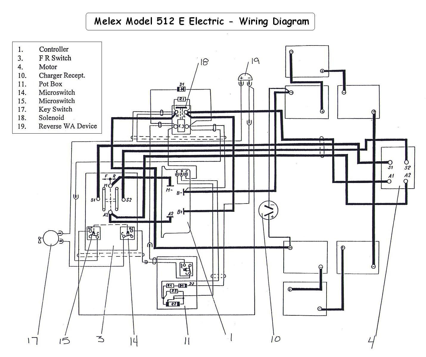 1987 club car 36 volt wiring diagram excretory system labeled harley davidson 2000 free engine