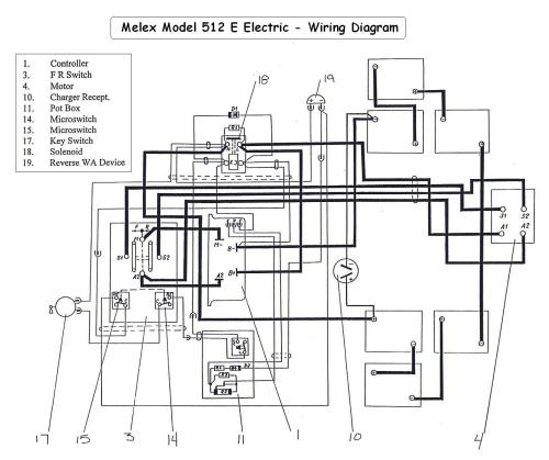 small resolution of melex electric golf cart 6 volt wiring diagram wiring diagram todays 1995 ez go wiring diagram ez go 6 volt wiring diagram