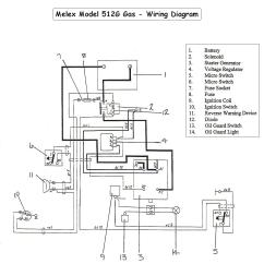 Club Cart Wiring Diagram Nissan Patrol Radio 98 Ez Go Gas Get Free Image About