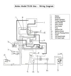 melex solenoid wiring diagram wiring diagram melex 252 wiring diagrams melex wiring diagram source melex golf cart wiring diagram 9 hp  [ 1200 x 1300 Pixel ]