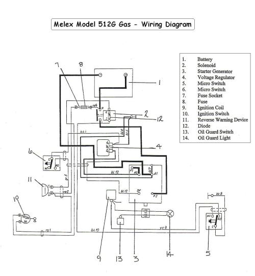 small resolution of melex solenoid wiring diagram wiring diagram melex 252 wiring diagrams melex wiring diagram source melex golf cart wiring diagram 9 hp