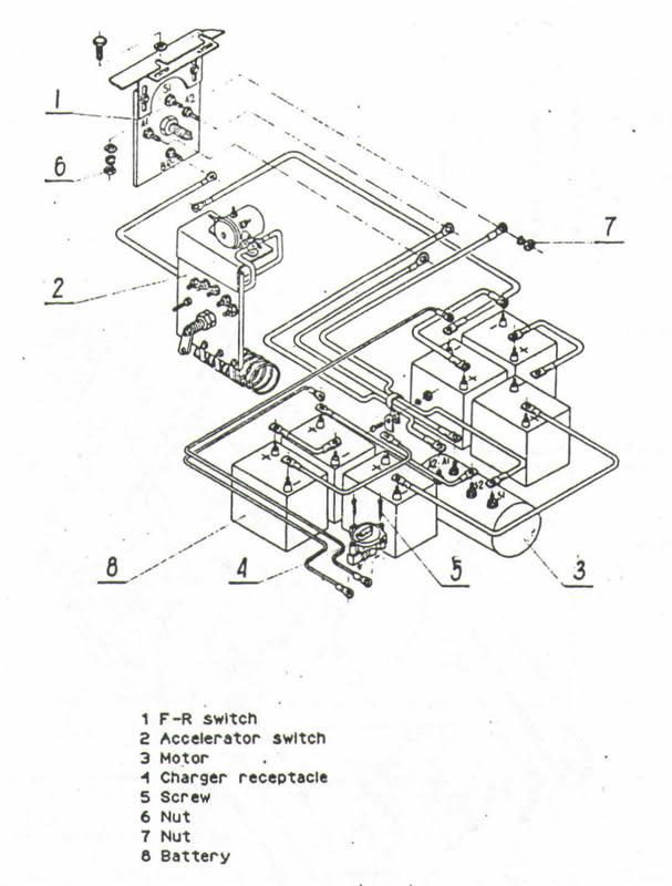 melex 212 golf cart wiring diagram allen bradley motor control diagrams vintagegolfcartparts.com