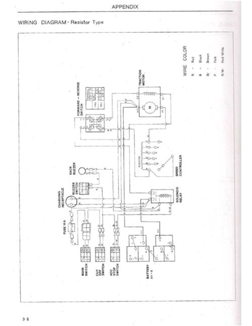 small resolution of hyundai golf cart wiring diagram