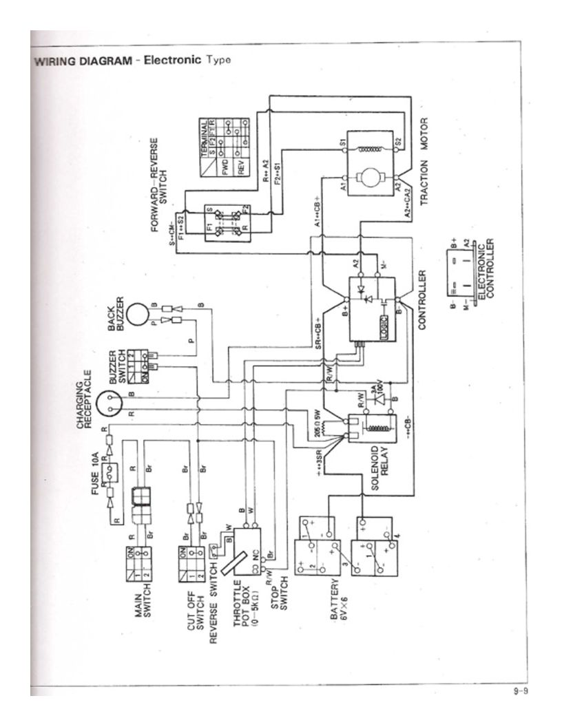 Diagrams Wiring : Taylor Dunn Battery Wiring Diagram