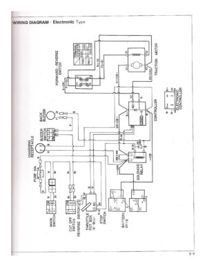 Taylor Dunn Wiring Diagram  ImageResizerToolCom