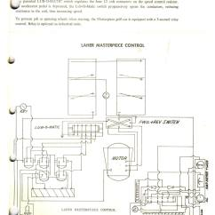 Club Cart Wiring Diagram 1982 Chevy C10 Ignition Cartaholics Golf Forum Gt Get Free