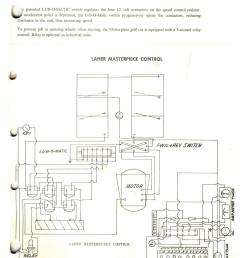 melex gas golf cart wiring diagram amusing melex 512 wiring diagram pictures best [ 1700 x 2197 Pixel ]