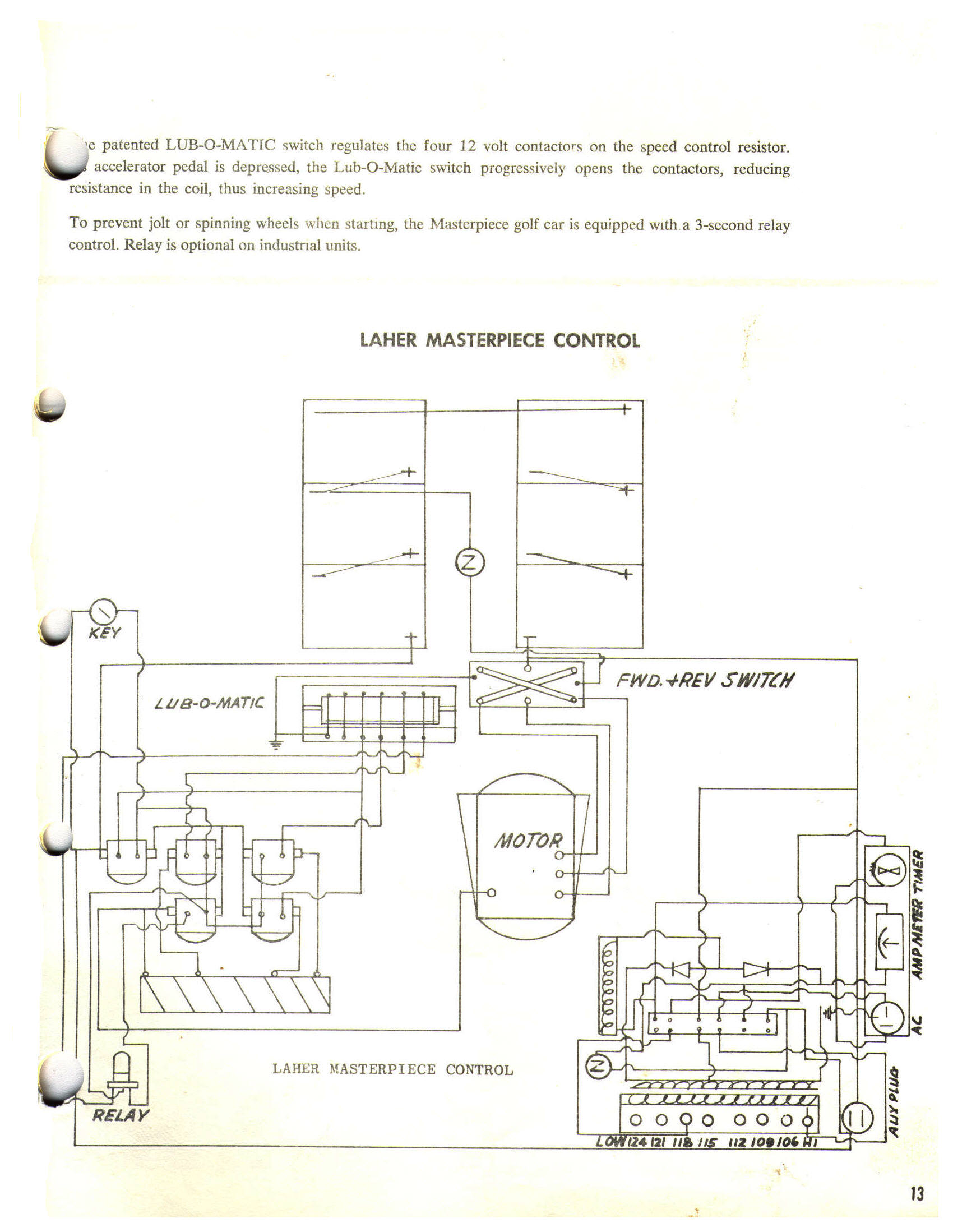 hyundai golf cart wiring diagram mitsubishi canter alternator cartaholics forum gt get free
