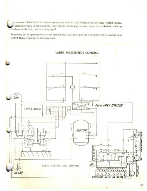 small resolution of melex golf cart wiring diagram for a vintage wiring librarymelex gas golf cart wiring diagram amusing