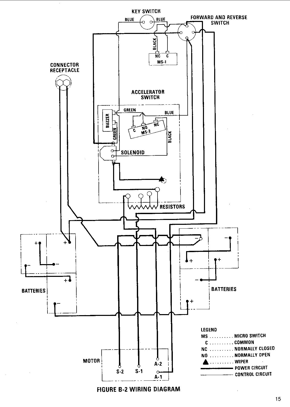 harley davidson gas golf cart wiring diagram square d tachometer