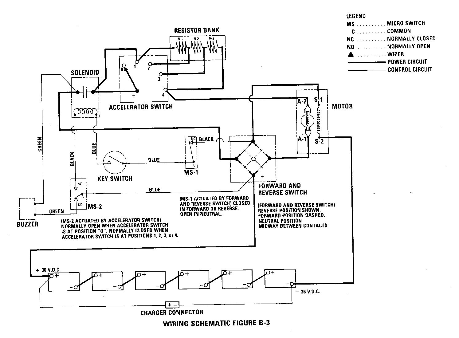 zone e golf cart wiring diagram