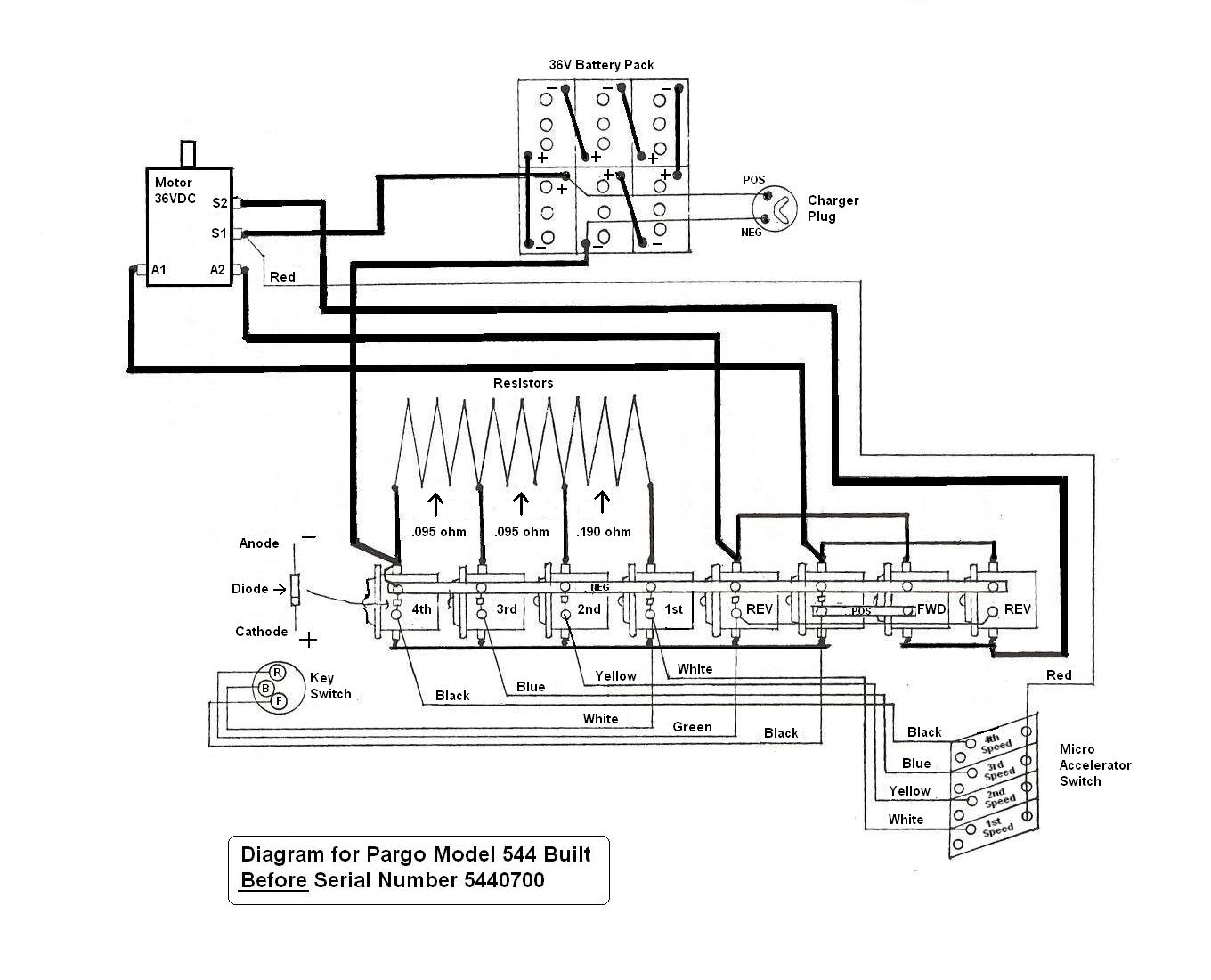 Ez Go Textron Battery Wiring Diagram : 36 Wiring Diagram