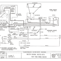 1987 Club Car 36 Volt Wiring Diagram W124 500e Ez Go Get Free Image About