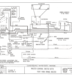 taylor dunn electric cart wiring diagram wiring diagram third level taylor dunn wiring diagram pdf 36 volt taylor dunn wiring diagram [ 1200 x 938 Pixel ]