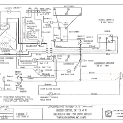 Ezgo 36 Volt Battery Wiring Diagram For A Three Way Switch Club Car Pictures Get Free Image