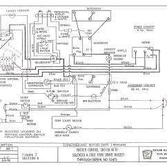 Golf Cart 36 Volt Wiring Diagram Residential Boiler Club Car Pictures Get Free Image