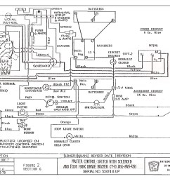 taylor dunn wiring diagram pdf wiring diagram expert taylor dunn wiring harness [ 1200 x 960 Pixel ]