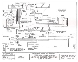 Taylor Dunn R380 36 Wiring Diagram | myideasbedroom