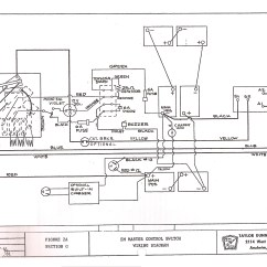 Club Cart Wiring Diagram Carrier Air Handler Ac Gas Car Free Engine Image For