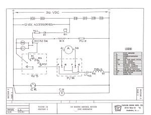 Taylor Dunn Electric Cart 36 Volt Wiring Diagram | Wiring
