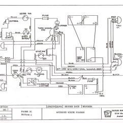 Ezgo Key Switch Wiring Diagram Cat5 Pdf 1999 Golf Cart Get Free Image About