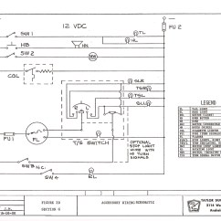 Taylor Dunn Wiring Diagram 2000 Ford F250 1248 B Harley Davidson Golf