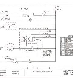 taylor wiring diagram wiring diagram for you taylor dunn 36 volt wiring diagram taylor dunn wiring diagram [ 2097 x 1620 Pixel ]